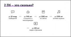 Клиенты Tele2 наменяли два петабайта интернета