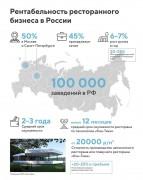 Предприниматель из Петербурга строит здания под рестораны, которые окупаются за одно лето