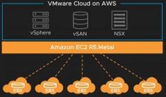 M1Cloud развернул объектное хранилище на базе Cloudian HyperStore совместимое с Amazon S3