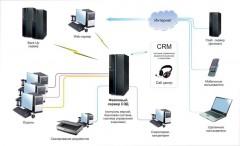 На Ставрополье системой электронного документооборота пользуются больше 4 тысяч госслужащих