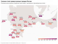 Яндекс изучил цены на отели в Краснодаре и других городах