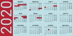 Россиян ждут две двухдневные рабочие недели в 2020 году