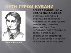 Венера Павленко и Клара Навальнева – юные герои Кореновского района